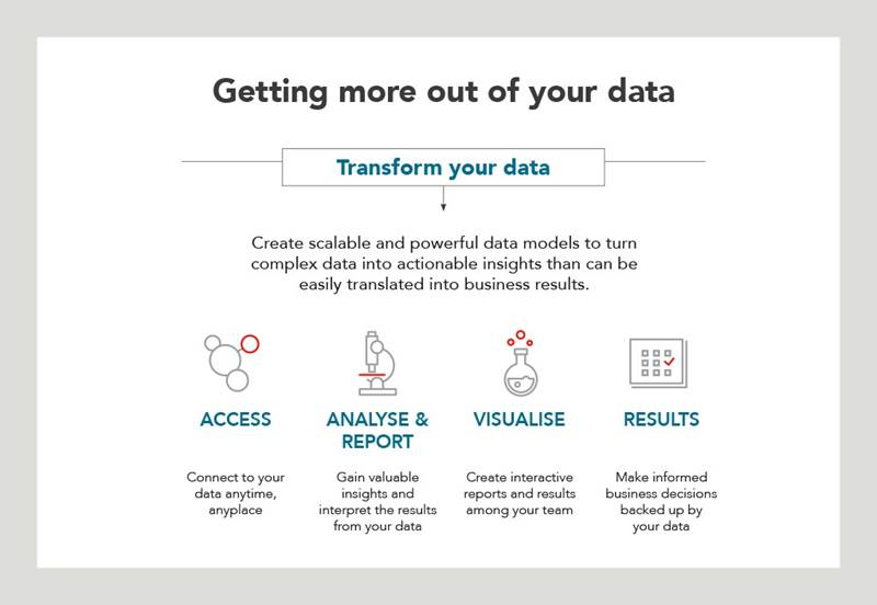 Transform Your Data Graphic